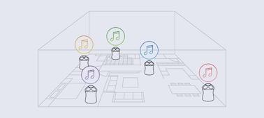 Multi-room music illustration