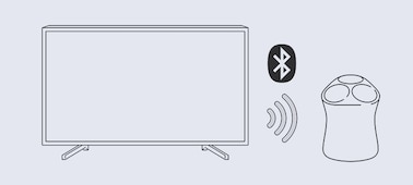 SRS-RA5000 wirelessly connected to Sony Bravia TV