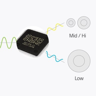 Low pass and high pass filters