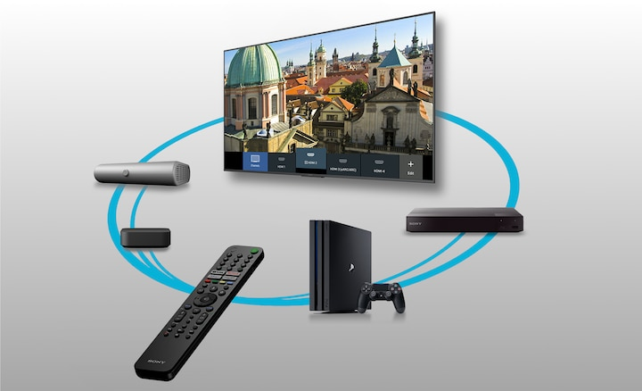 Image showing how all connected devices can be controlled using one smart remote