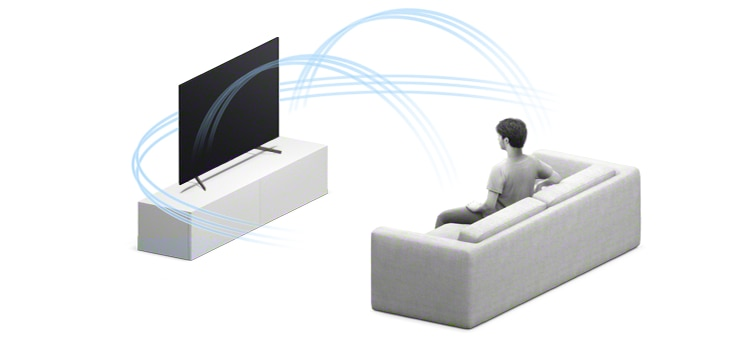 Detail of multidimensional sound with 3D Surround Upscaling