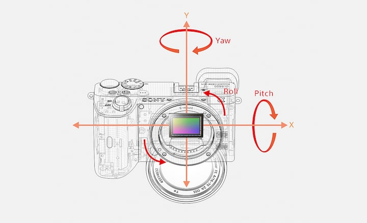 How optical image stabilization works
