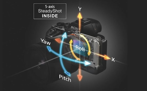5-axis optical image stabilization